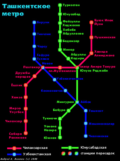 Схема Ташкентского